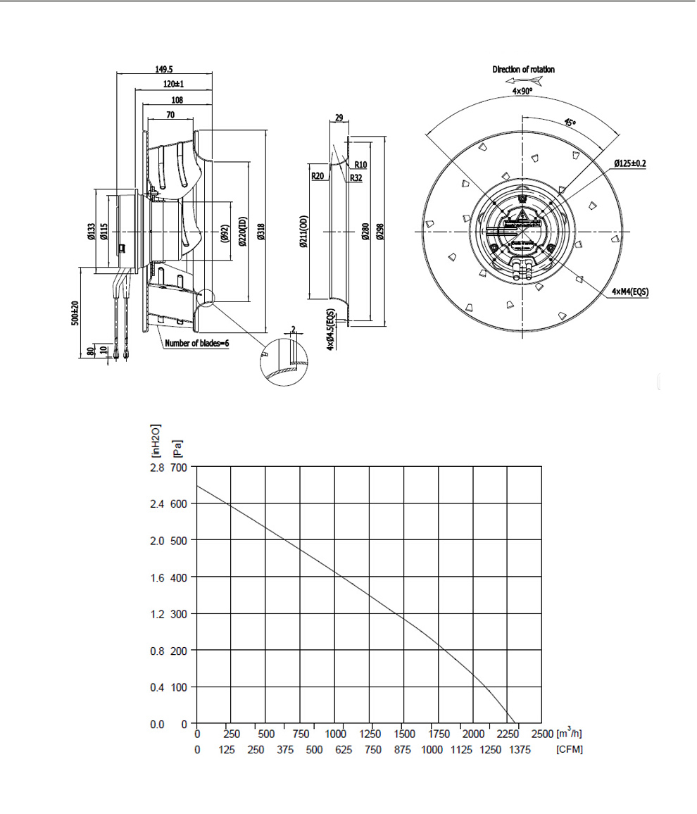 EC-Centrifugal-Backward-310-2EM_02_01