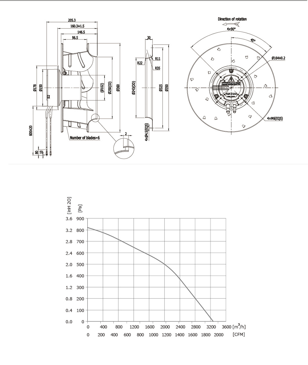 EC-Centrifugal-Backward-355-2EH_02_01