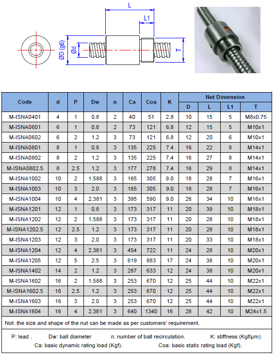 round nut thread nose ball screw.png