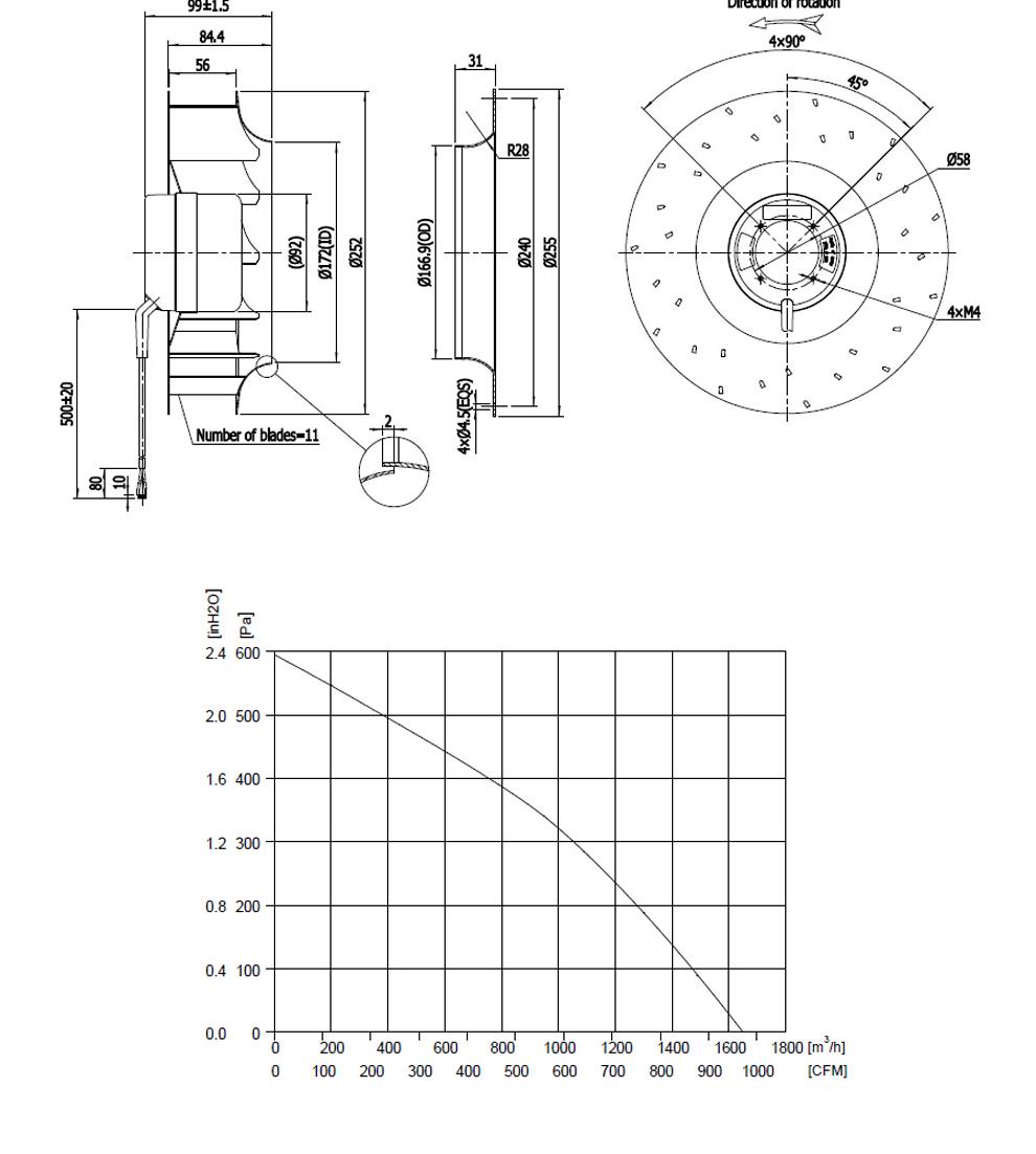 DC-Centrifugal-fan-Backward-250-24M_05