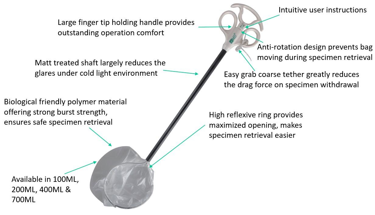 detachable-endobag