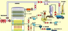 脫硫脫硝專家,新鄉環美努力打造一流的環保設備制造企業