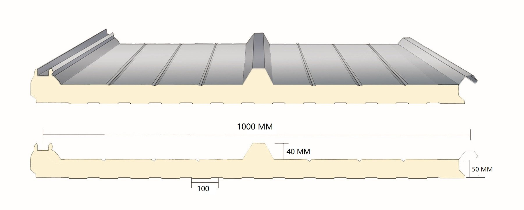 PU roof panels.jpg
