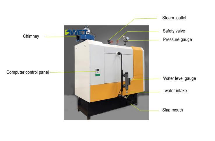 biomass oil gas steam boiler