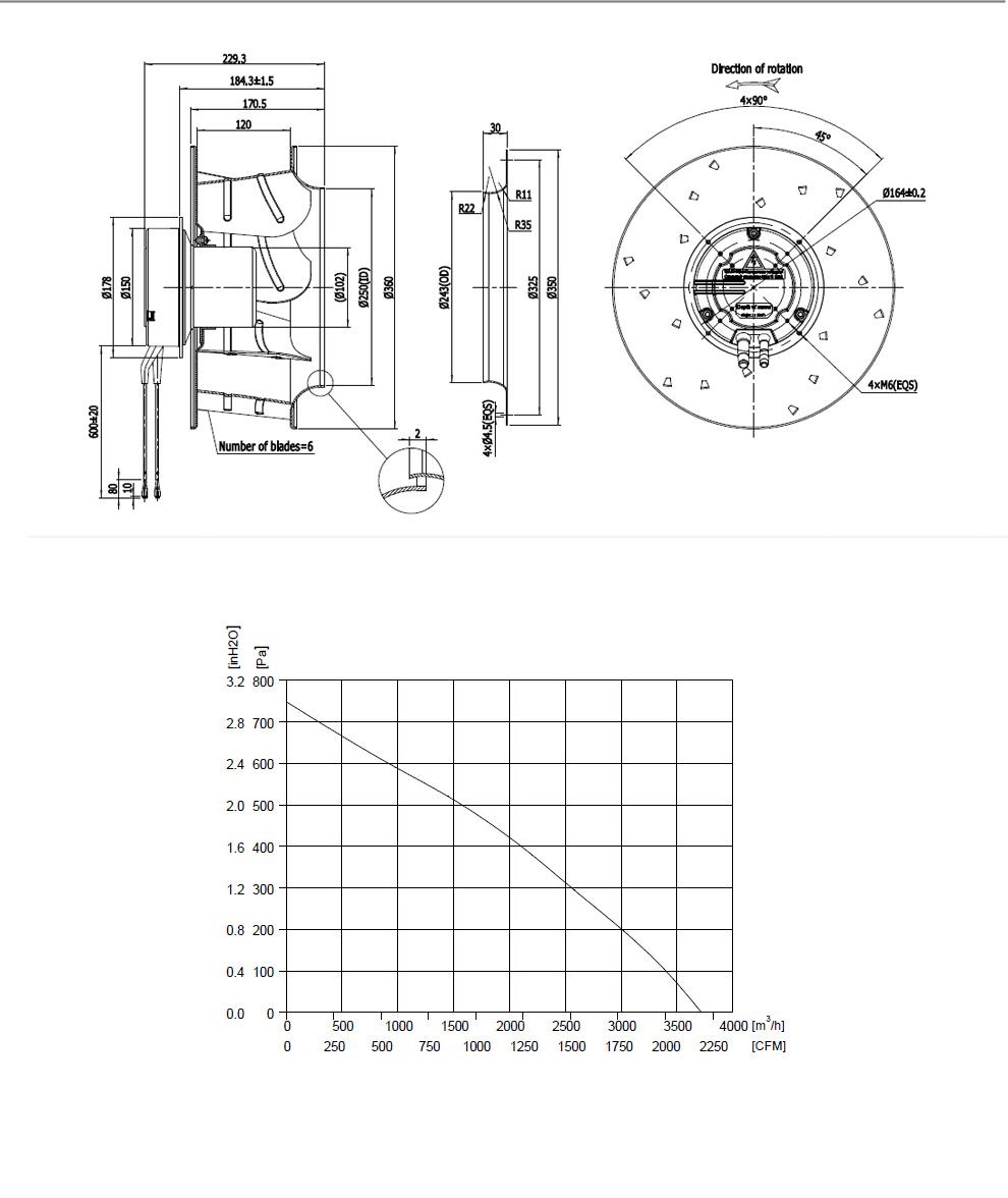 EC-Centrifugal-Backward-355-2EL_02_01