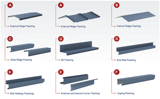 Sandwich panel accessories-BRDECO.png