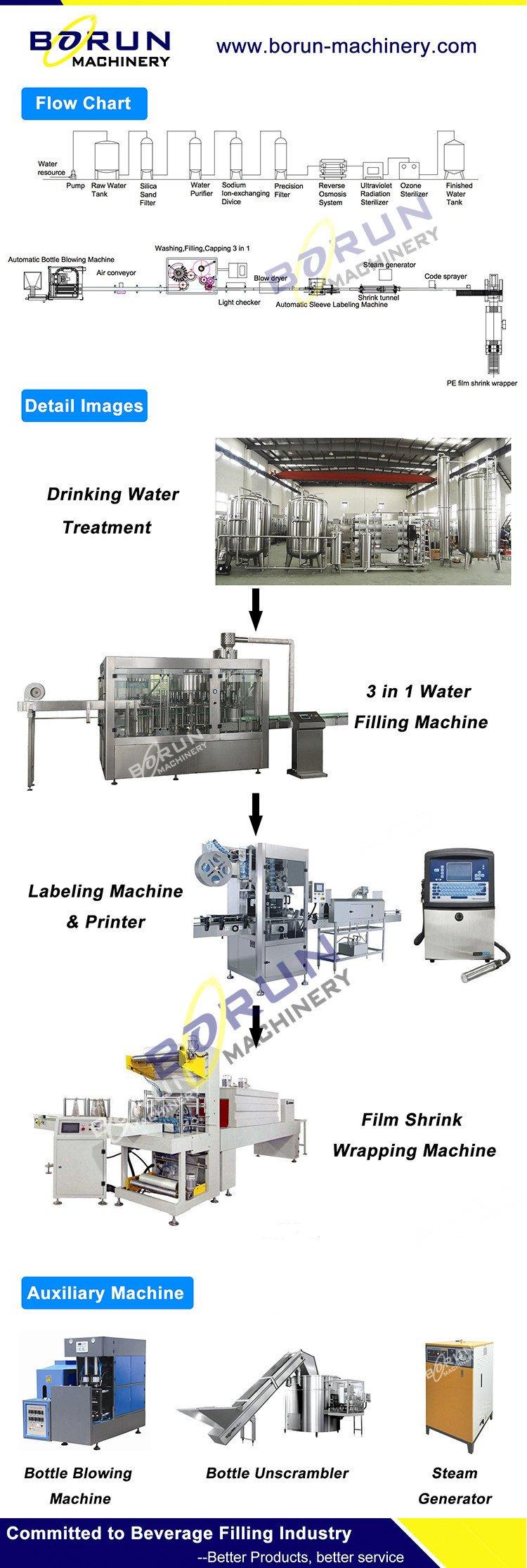 mineral water filling machine.jpg