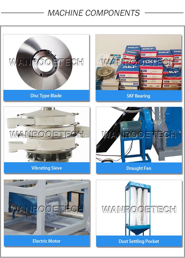 PVC、PS、PET、PBT、PA Plastic Pulverizer machine components