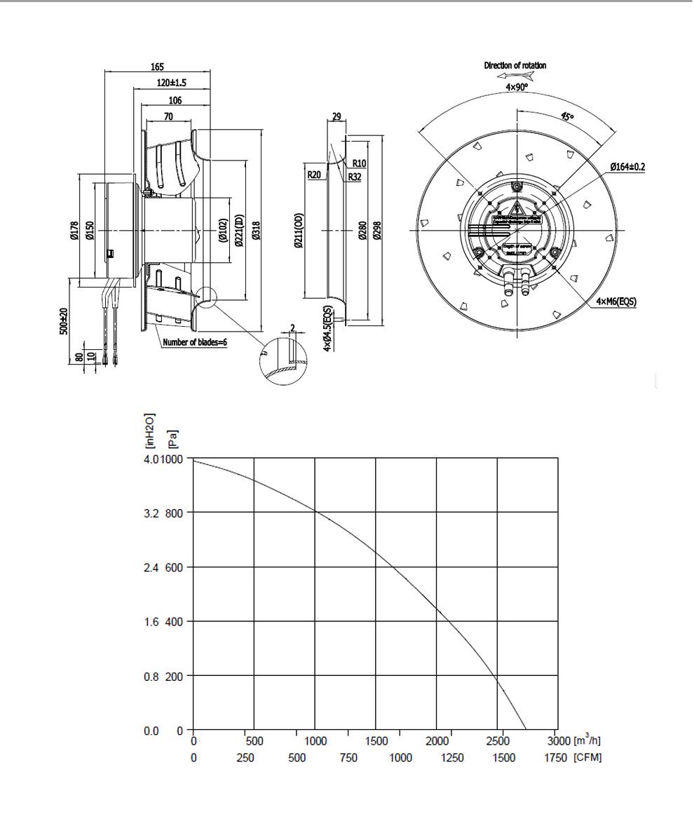 EC-Centrifugal-Backward-310-2EU_02_01