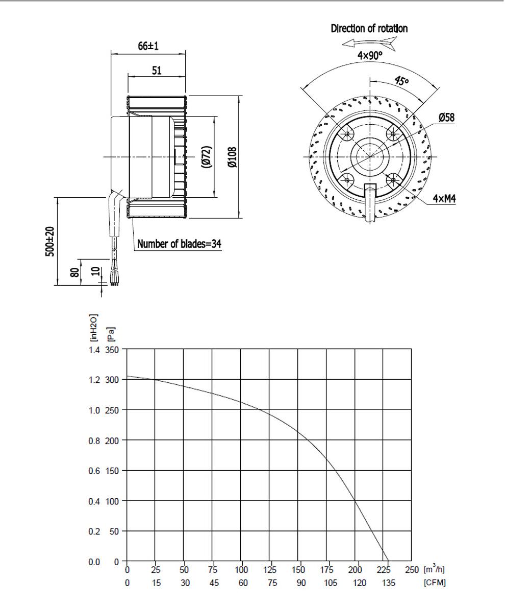 DC-Centrifugal-Forward108-48H_02_01