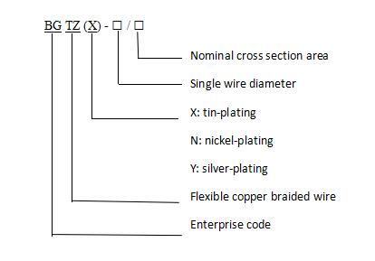 Single wire diameter 005mm awg 44 chinamanufacturersupplier 123 keyboard keysfo Image collections