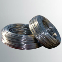 Galvanized steel wire gauge chart anping tianze metal products co bright galvanized iron wire keyboard keysfo Image collections