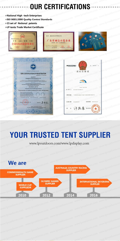 122- certifications