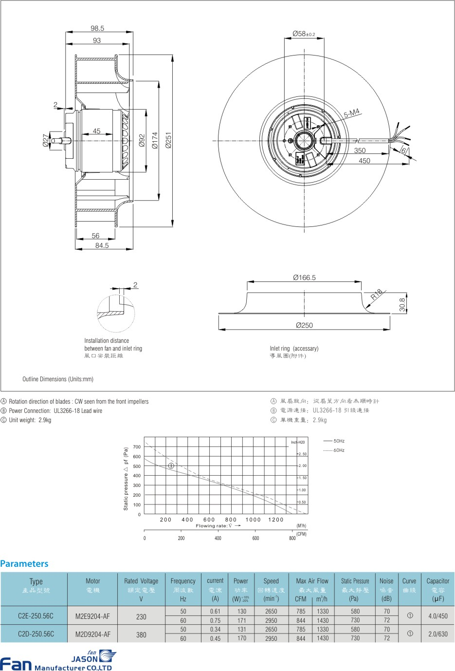 centrifugal fan for fireplace