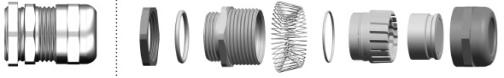 EMC Cable Gland -SpringType