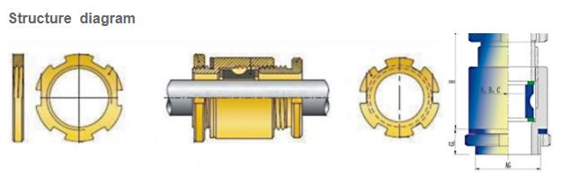 JIS Standard Cable Gland