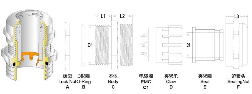 EMC Cable Gland- Washer TypeB