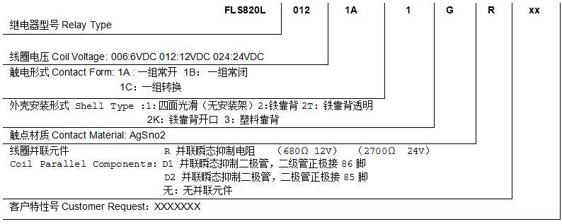 FLS820L