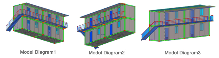 modeldiagram