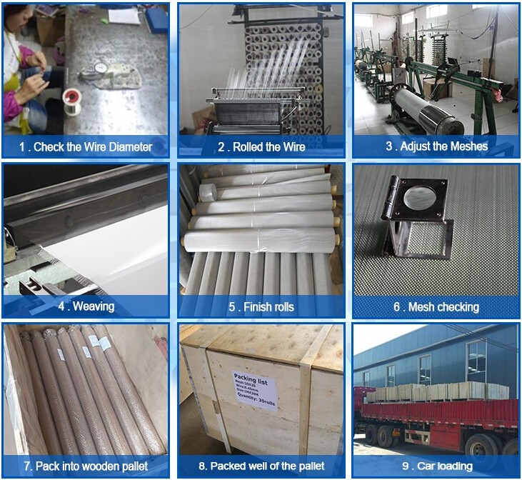 304/316 stainless steel wire mesh price /wire cloth/Metal netting ...
