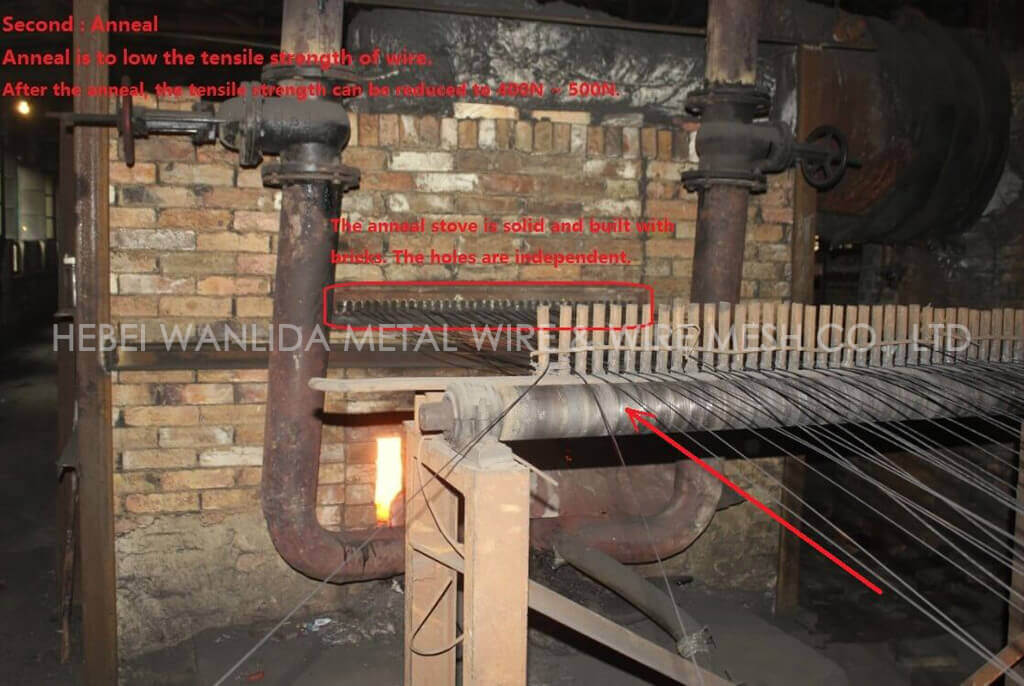Hot-dip galvanized steel wire from Hebei Wanlida