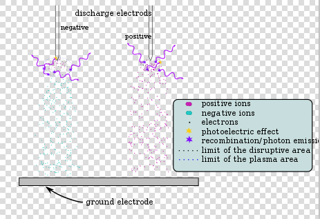 ionizer kesd .png