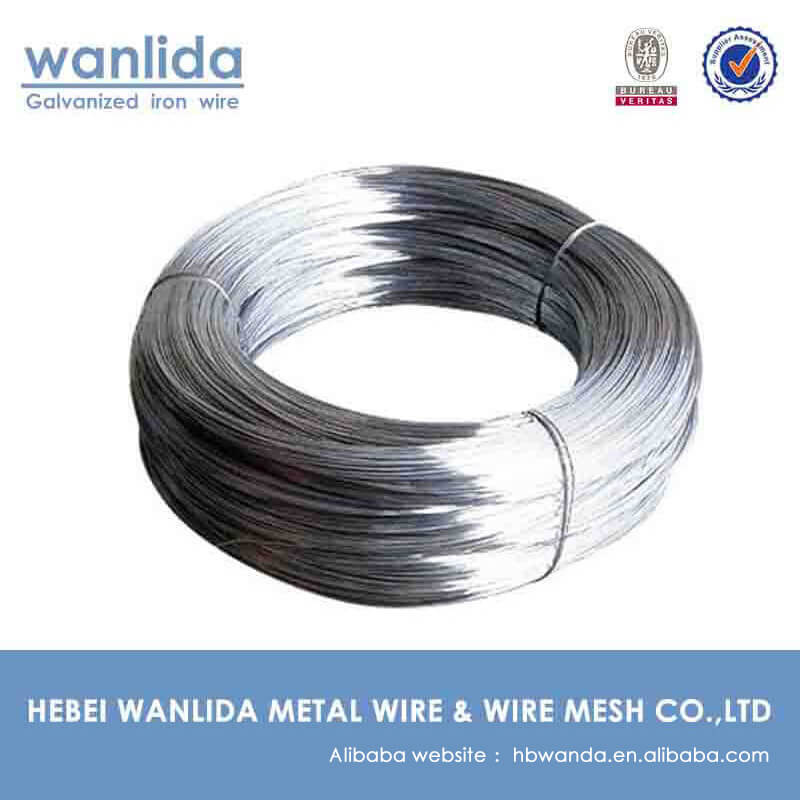 China supplier bwg 16 galvanized wire & zinc-plated wire - Buy ...