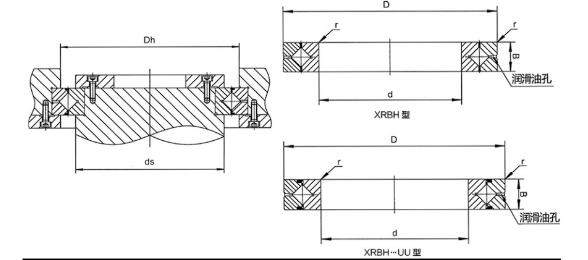 XRBH Cross Roller Bearing