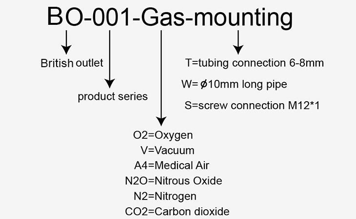 British sdandard din gas outlet reference.jpg