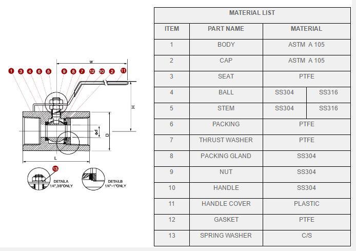 2000psi ball valve