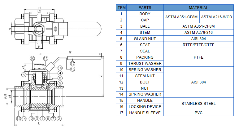 1000 wog ball valve locking device