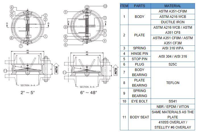 metal seat dual plate check valve