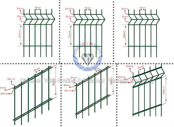 pvc coated security fencing panels/ galvanized airport security ...