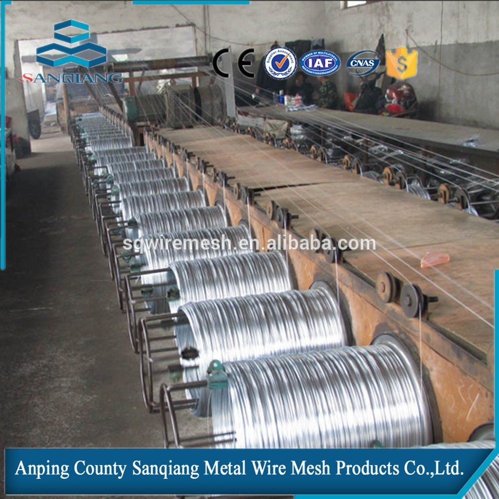2.5mm hot dipped galvanized wire in coil - Buy Product on ANPING ...