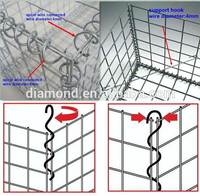 pvc coated gabion box/ufs box with cables with ISO certification