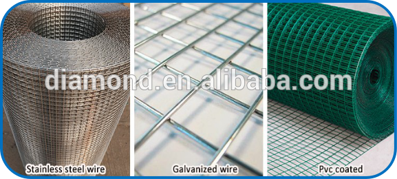 6x6 10x10 concrete reinforcing welded wire mesh,welded wire mesh in ...