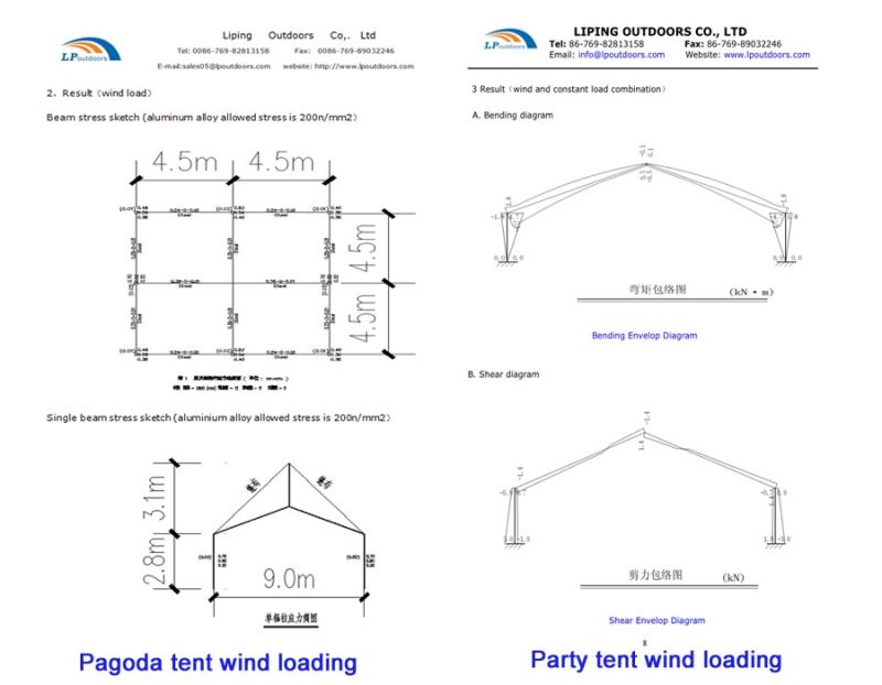 5X5m Outdoor Aluminum Frame Marquee Pagoda Tent for Wedding