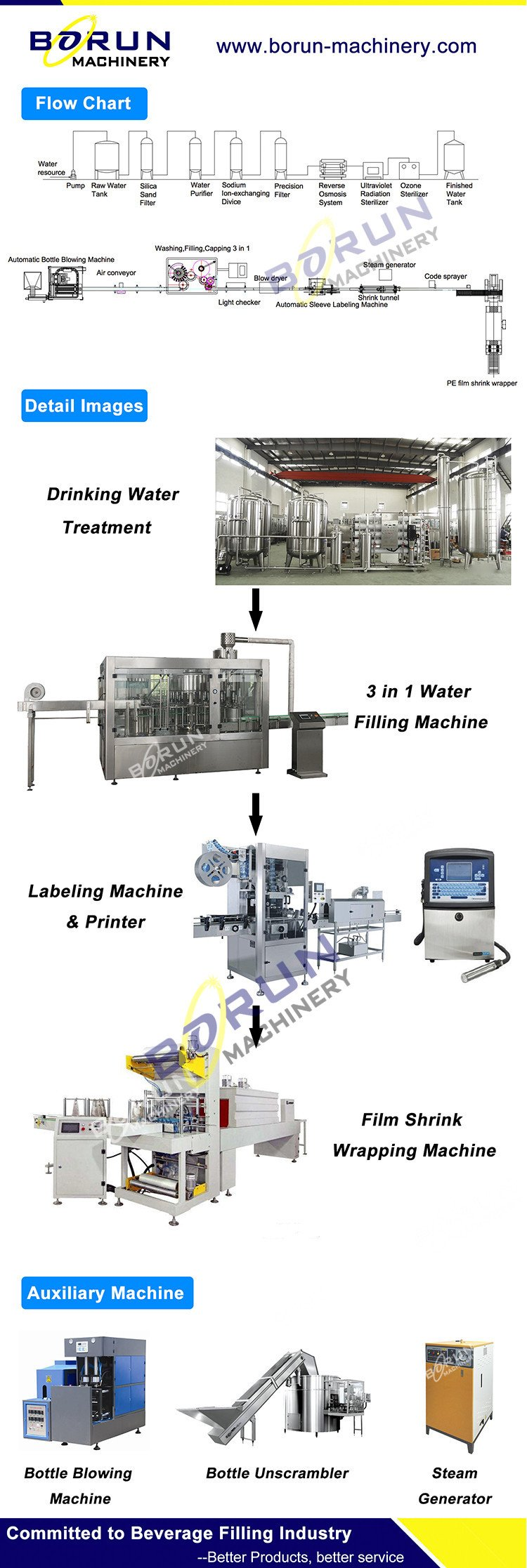 mineral water filling machine.jpg