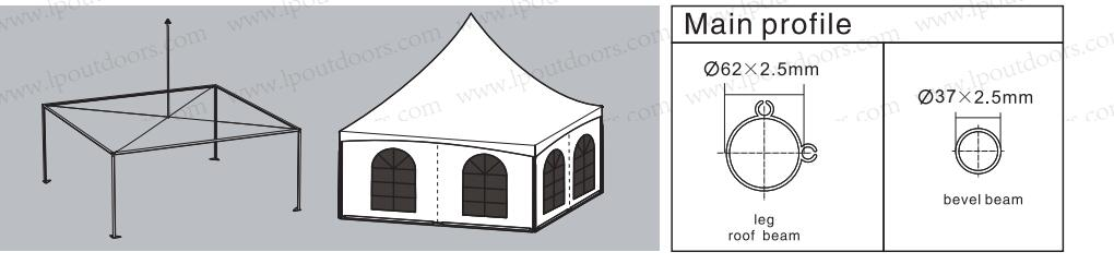Single Top Frame Tent