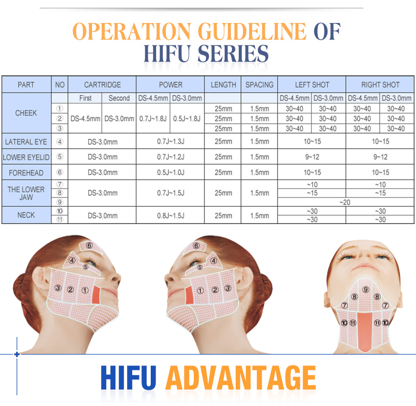 non surgical face lift machine operation guideline