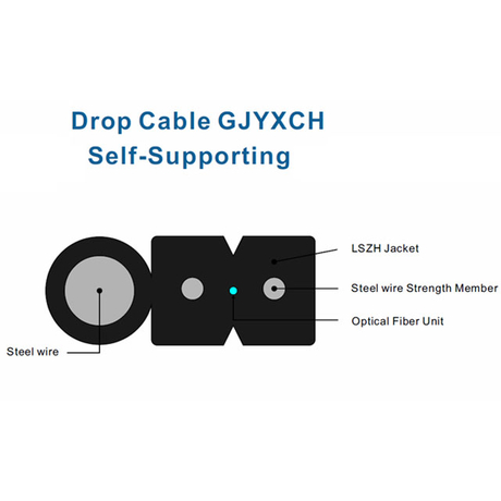 Self-Supporting Flat-type Zipcord Fibre Optic Drop Cable GJYXCH,1|2|4 fiber G.657.A1,Steel Wire Strength,2.0*5.2mm,low smoke zero halogen (LSZH)