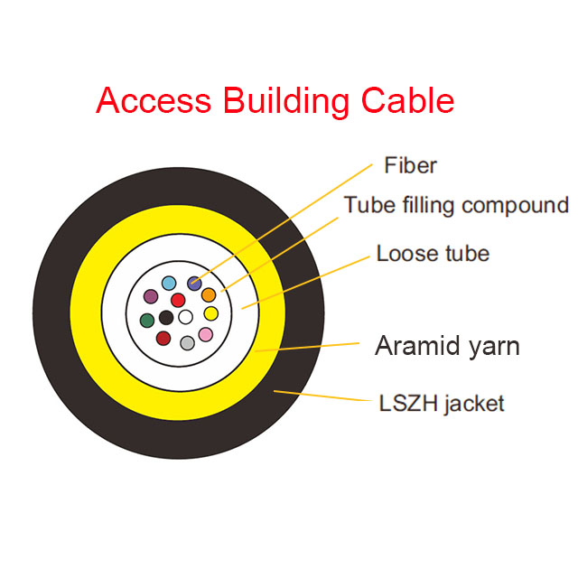 Fibra óptica Aramid Yarn cable LSZH jacket Access Building Cable
