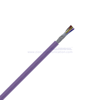 INTERBUS Cable